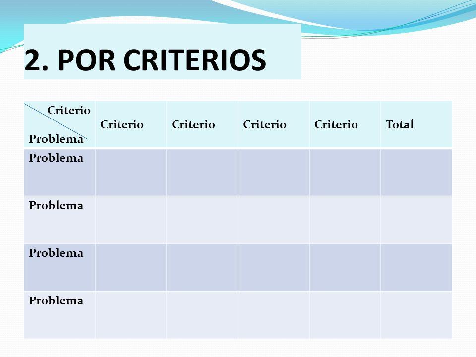 2. POR CRITERIOS Criterio Problema Criterio Total Problema
