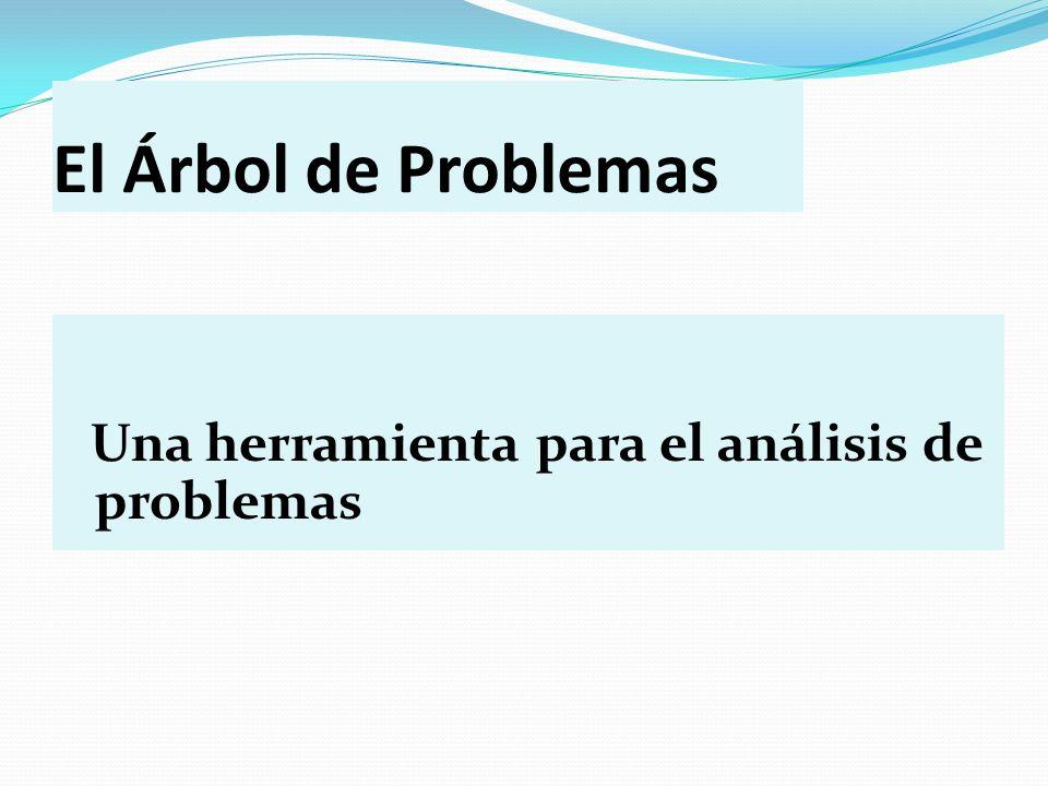 EL ARBOL DE PROBLEMAS Se le conoce también como: Análisis Situacional Análisis de Problemas