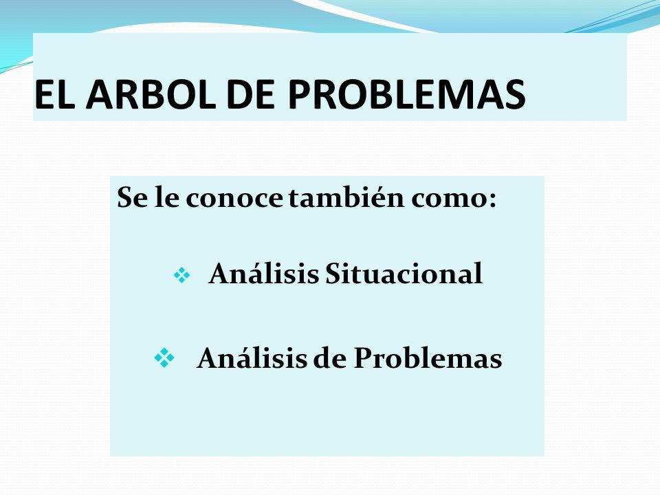 ¿PARA QUE NOS ES ÚTIL EL ÁRBOL DE PROBLEMAS.