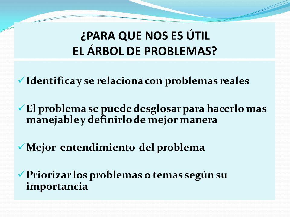 ¿PARA QUE NOS ES ÚTIL EL ÁRBOL DE PROBLEMAS? Identifica y se relaciona con problemas reales El problema se puede desglosar para hacerlo mas manejable