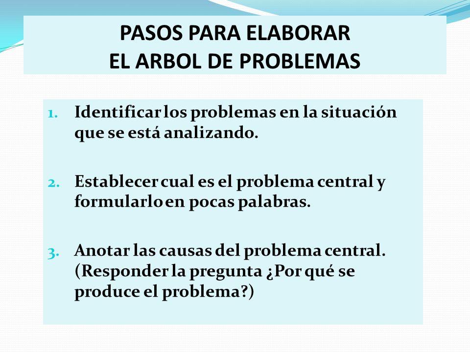 PASOS PARA ELABORAR EL ARBOL DE PROBLEMAS 1. Identificar los problemas en la situación que se está analizando. 2. Establecer cual es el problema centr