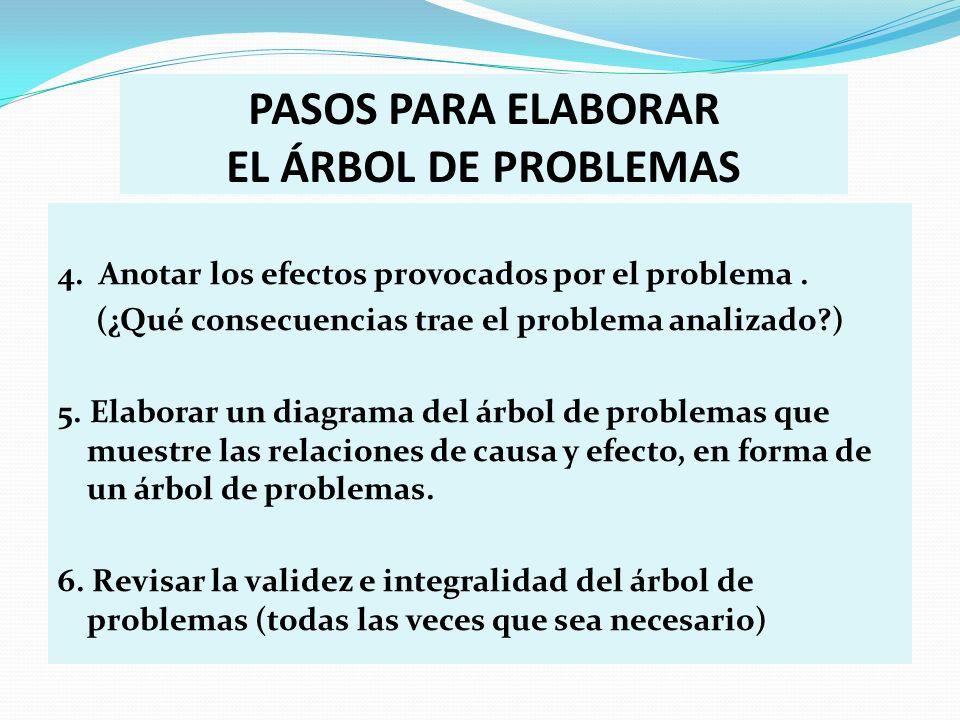 PASOS PARA ELABORAR EL ÁRBOL DE PROBLEMAS 4. Anotar los efectos provocados por el problema. (¿Qué consecuencias trae el problema analizado?) 5. Elabor
