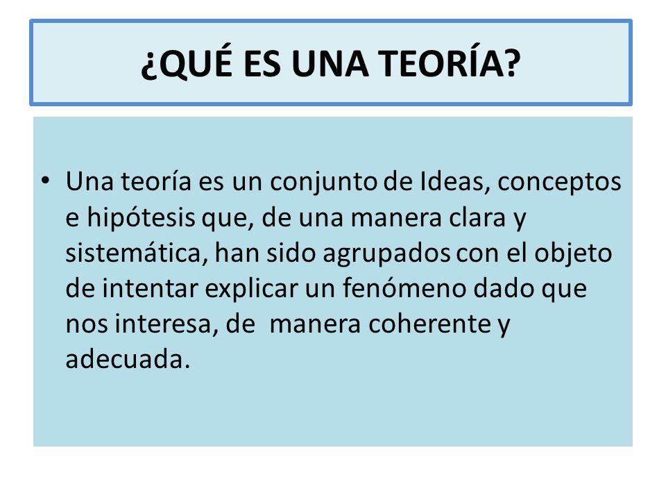 ¿QUÉ ES UNA TEORÍA? Una teoría es un conjunto de Ideas, conceptos e hipótesis que, de una manera clara y sistemática, han sido agrupados con el objeto