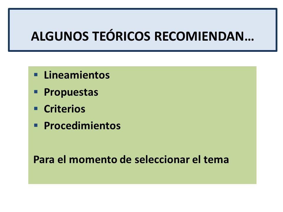 ALGUNOS TEÓRICOS RECOMIENDAN… Lineamientos Propuestas Criterios Procedimientos Para el momento de seleccionar el tema