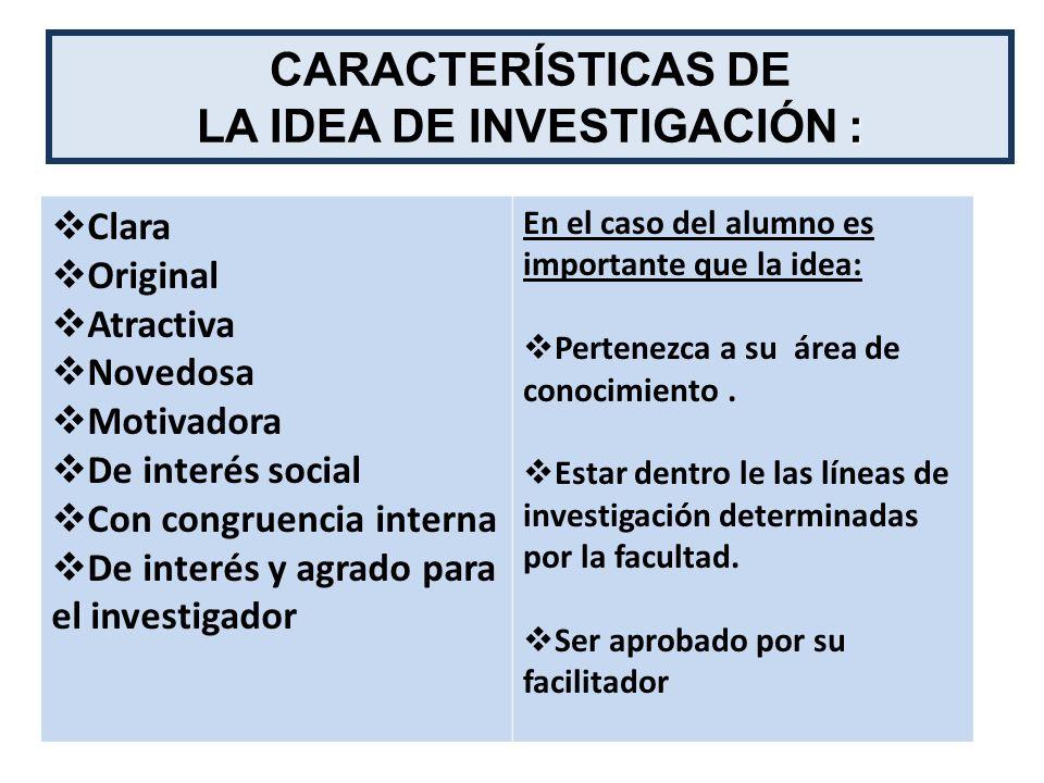 Clara Original Atractiva Novedosa Motivadora De interés social Con congruencia interna De interés y agrado para el investigador En el caso del alumno
