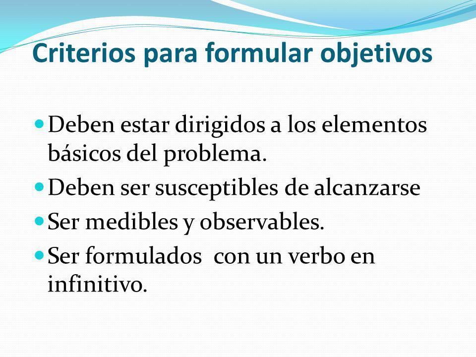 Criterios para formular objetivos Deben estar dirigidos a los elementos básicos del problema. Deben ser susceptibles de alcanzarse Ser medibles y obse
