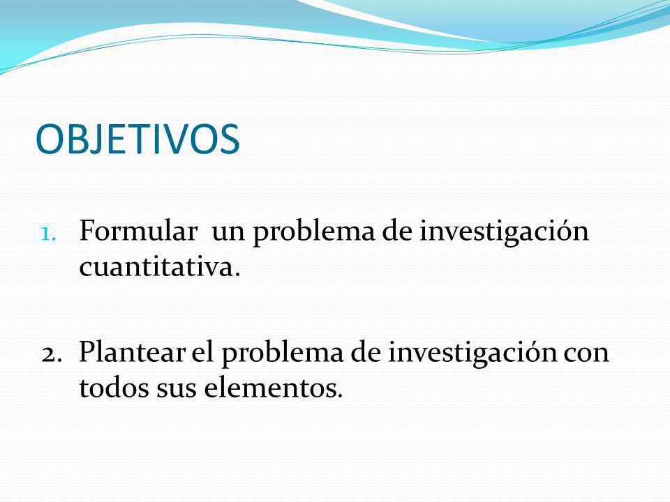 OBJETIVOS 1. Formular un problema de investigación cuantitativa. 2. Plantear el problema de investigación con todos sus elementos.