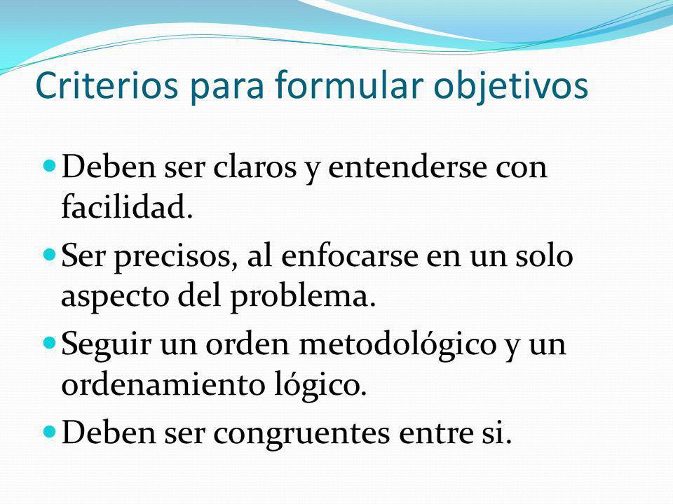 Criterios para formular objetivos Deben ser claros y entenderse con facilidad. Ser precisos, al enfocarse en un solo aspecto del problema. Seguir un o