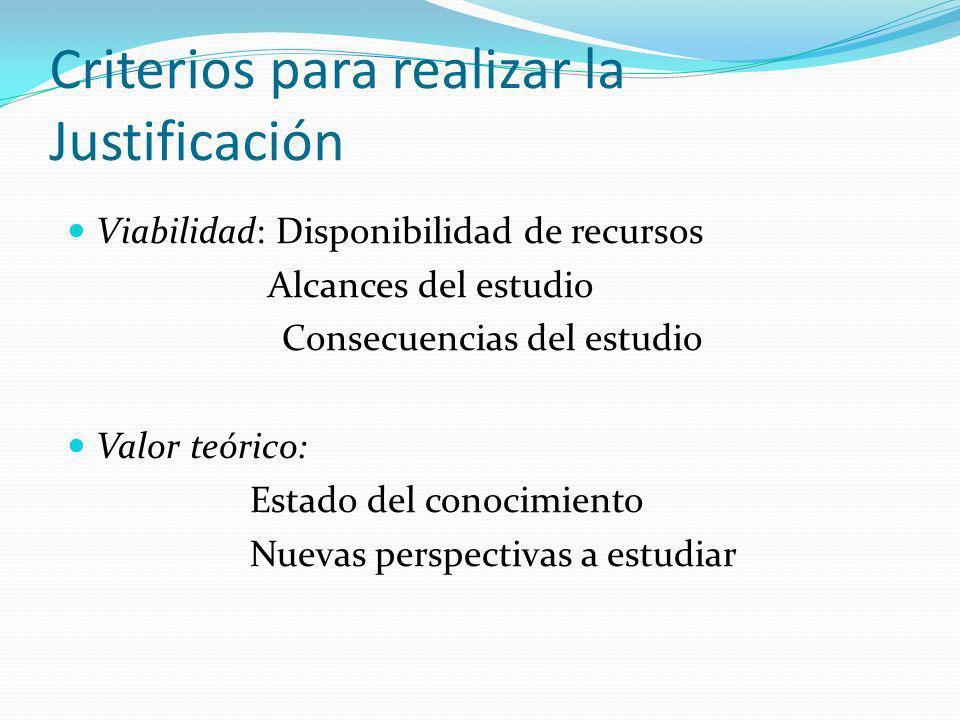 Criterios para realizar la Justificación Viabilidad: Disponibilidad de recursos Alcances del estudio Consecuencias del estudio Valor teórico: Estado d