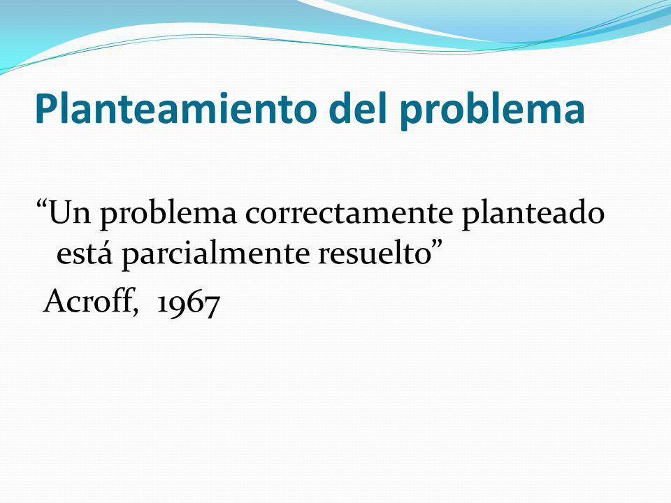 Planteamiento del problema Un problema correctamente planteado está parcialmente resuelto Acroff, 1967
