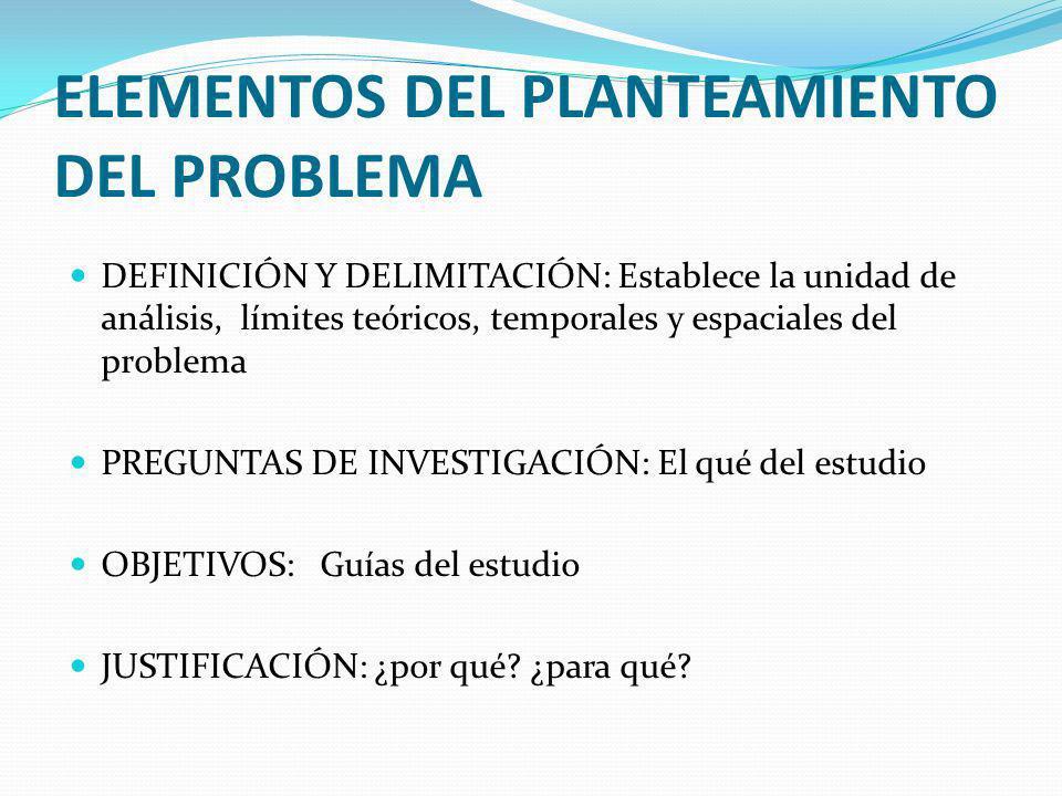 ELEMENTOS DEL PLANTEAMIENTO DEL PROBLEMA DEFINICIÓN Y DELIMITACIÓN: Establece la unidad de análisis, límites teóricos, temporales y espaciales del pro