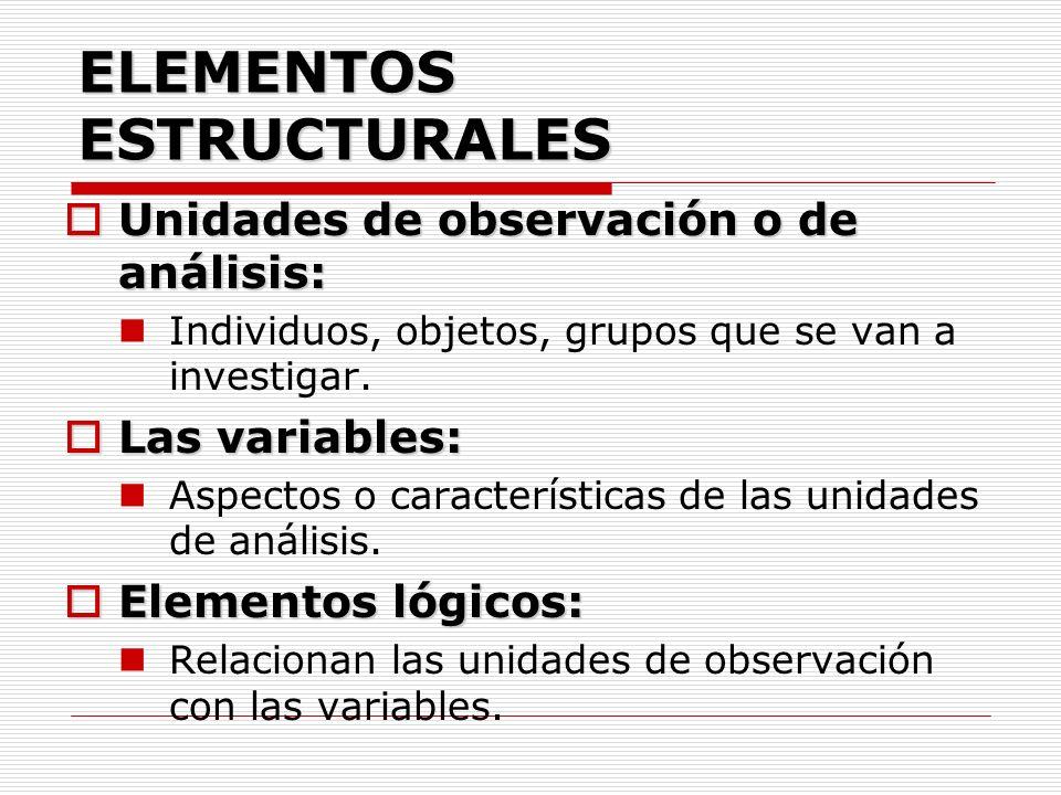 ELEMENTOS ESTRUCTURALES Unidades de observación o de análisis: Unidades de observación o de análisis: Individuos, objetos, grupos que se van a investi