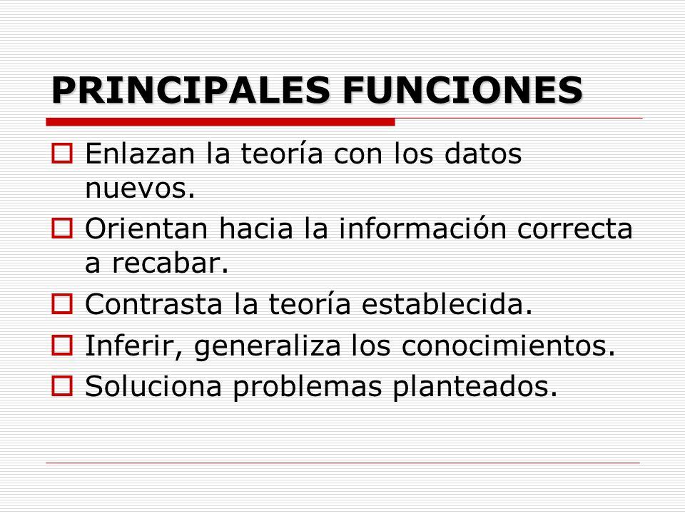 PRINCIPALES FUNCIONES Enlazan la teoría con los datos nuevos. Orientan hacia la información correcta a recabar. Contrasta la teoría establecida. Infer