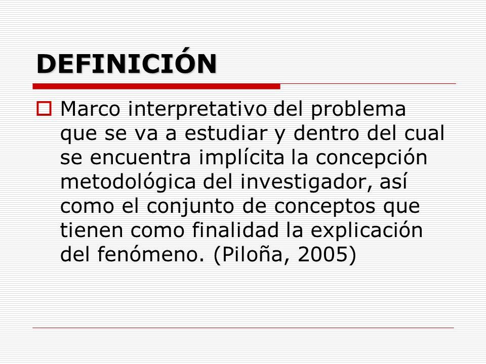DEFINICIÓN Marco interpretativo del problema que se va a estudiar y dentro del cual se encuentra implícita la concepción metodológica del investigador