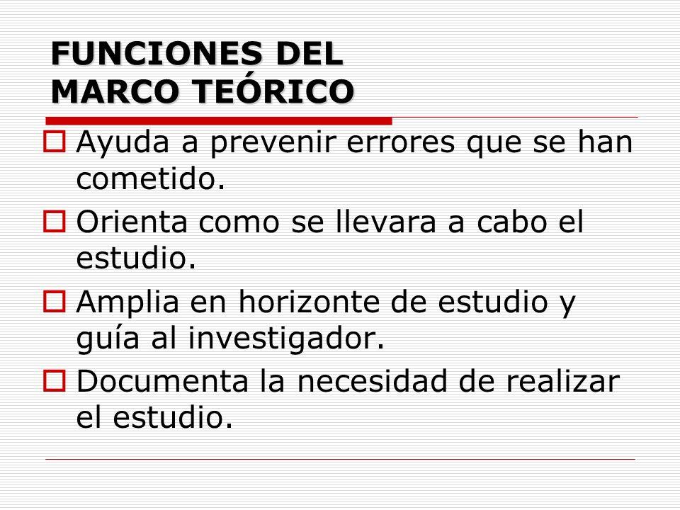 FUNCIONES DEL MARCO TEÓRICO Ayuda a prevenir errores que se han cometido. Orienta como se llevara a cabo el estudio. Amplia en horizonte de estudio y