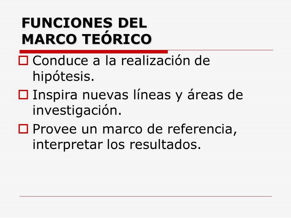 FUNCIONES DEL MARCO TEÓRICO Conduce a la realización de hipótesis. Inspira nuevas líneas y áreas de investigación. Provee un marco de referencia, inte