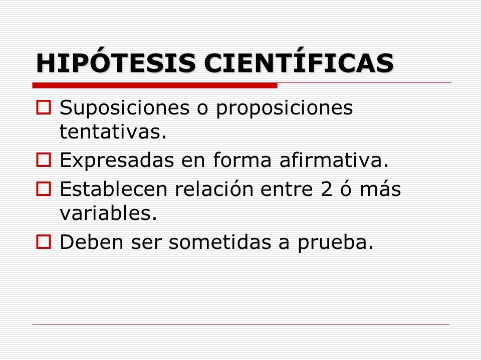 HIPÓTESIS CIENTÍFICAS Suposiciones o proposiciones tentativas. Expresadas en forma afirmativa. Establecen relación entre 2 ó más variables. Deben ser