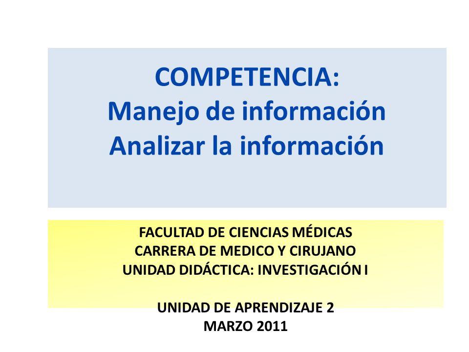COMPETENCIA: Manejo de información Analizar la información FACULTAD DE CIENCIAS MÉDICAS CARRERA DE MEDICO Y CIRUJANO UNIDAD DIDÁCTICA: INVESTIGACIÓN I