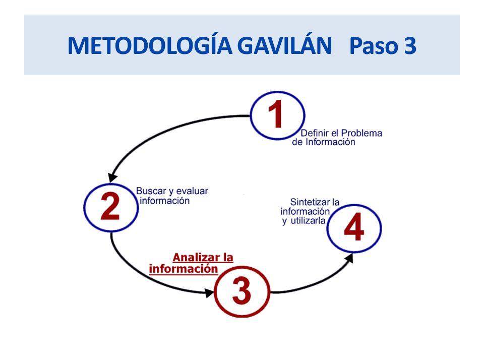 OBJETIVOS Adquirir la capacidad de analizar información, mediante la realización de actividades que exijan trabajar las tres fases, de manera lógica y coherente.