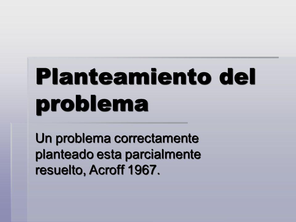 Planteamiento del problema Un problema correctamente planteado esta parcialmente resuelto, Acroff 1967.