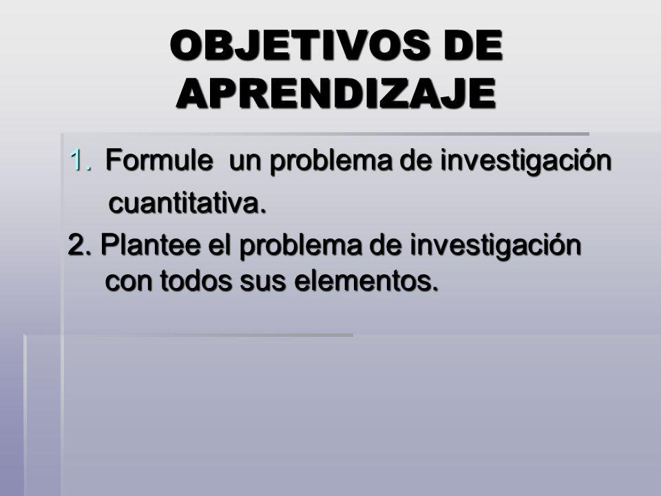 OBJETIVOS DE APRENDIZAJE 1.Formule un problema de investigación cuantitativa.