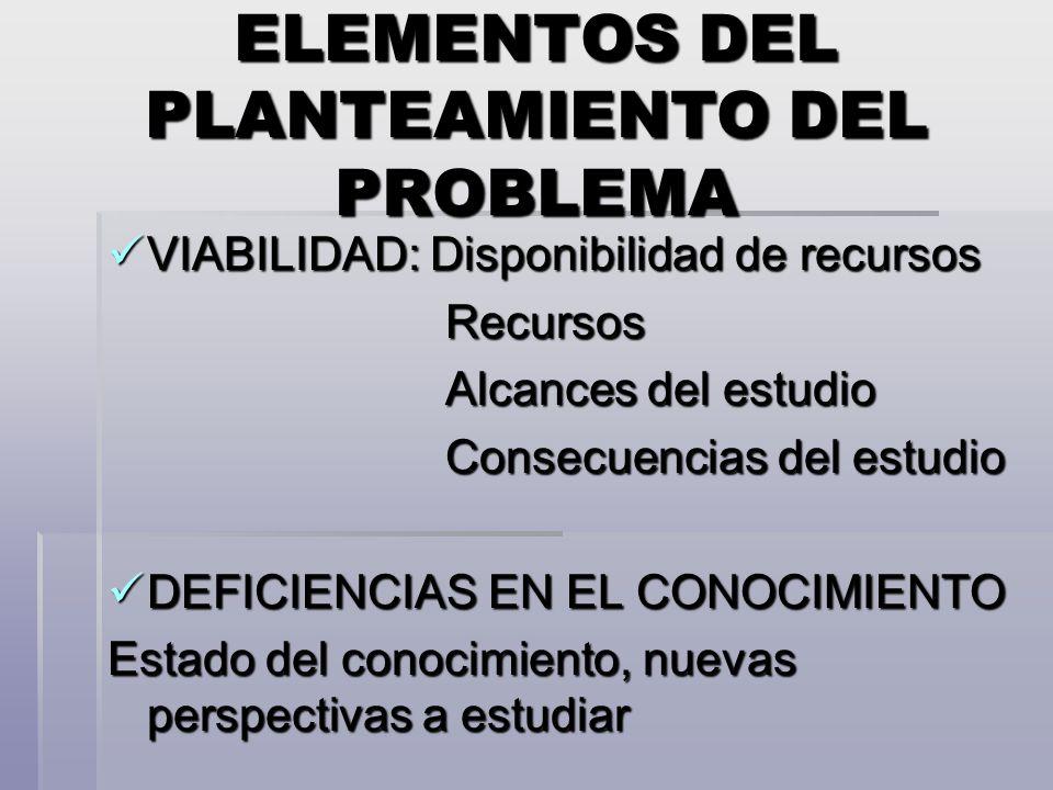 ELEMENTOS DEL PLANTEAMIENTO DEL PROBLEMA VIABILIDAD: Disponibilidad de recursos VIABILIDAD: Disponibilidad de recursos Recursos Recursos Alcances del