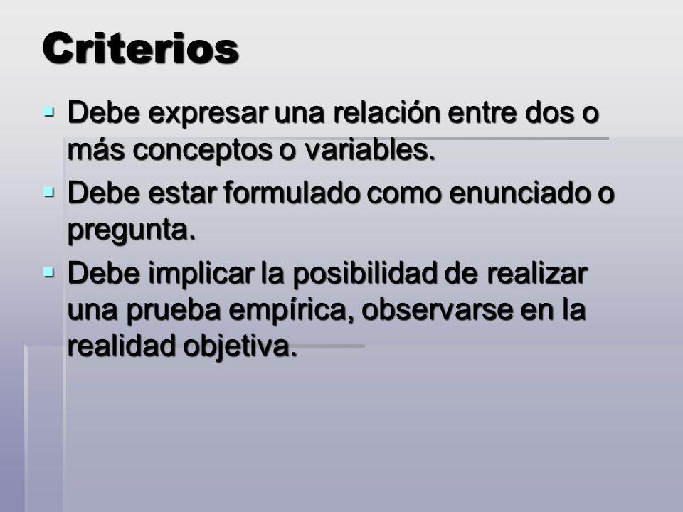 Criterios Debe expresar una relación entre dos o más conceptos o variables.