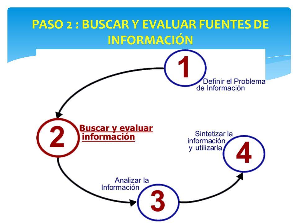 Desarrollar habilidades de búsqueda y evaluación de fuentes de información.