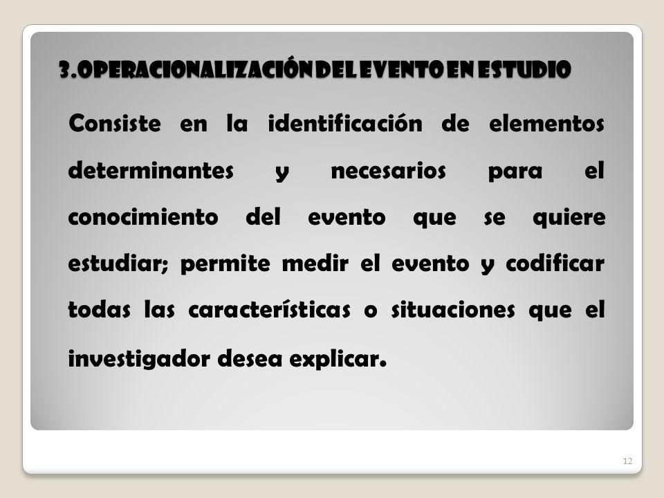 12 3.Operacionalización del evento en estudio 12 Consiste en la identificación de elementos determinantes y necesarios para el conocimiento del evento