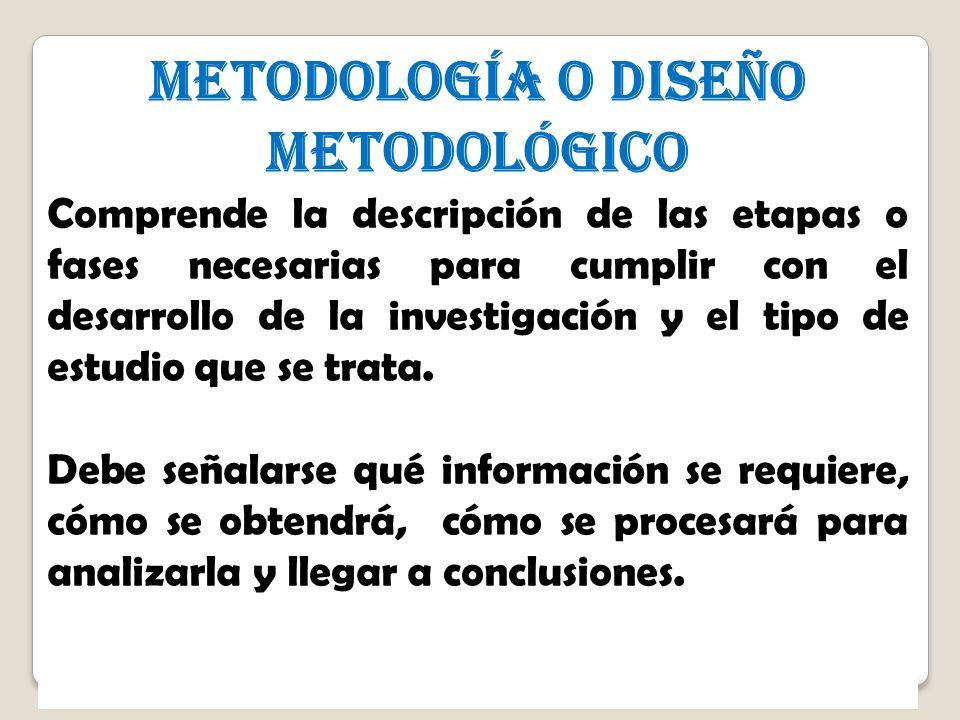 3 3 METODOLOGÍA o Diseño metodológico Comprende la descripción de las etapas o fases necesarias para cumplir con el desarrollo de la investigación y e