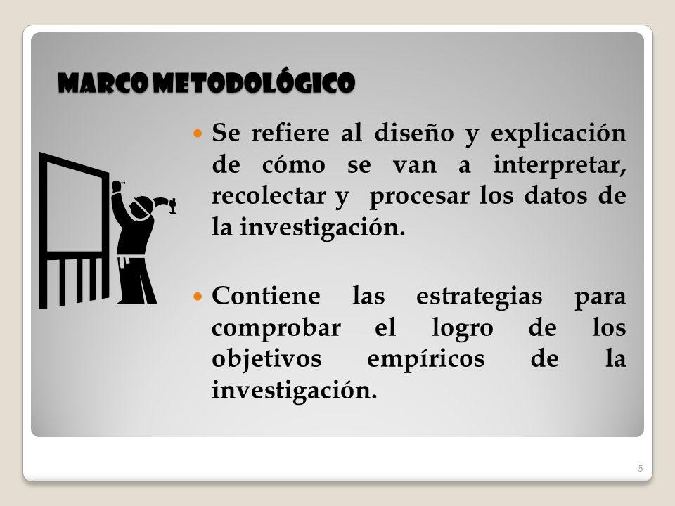 5 Marco Metodológico Se refiere al diseño y explicación de cómo se van a interpretar, recolectar y procesar los datos de la investigación. Contiene la