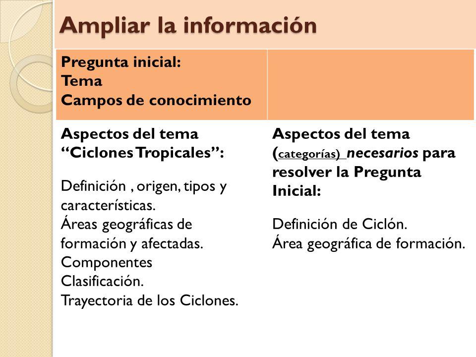 Ampliar la información Pregunta inicial: Tema Campos de conocimiento Aspectos del tema Ciclones Tropicales: Definición, origen, tipos y característica