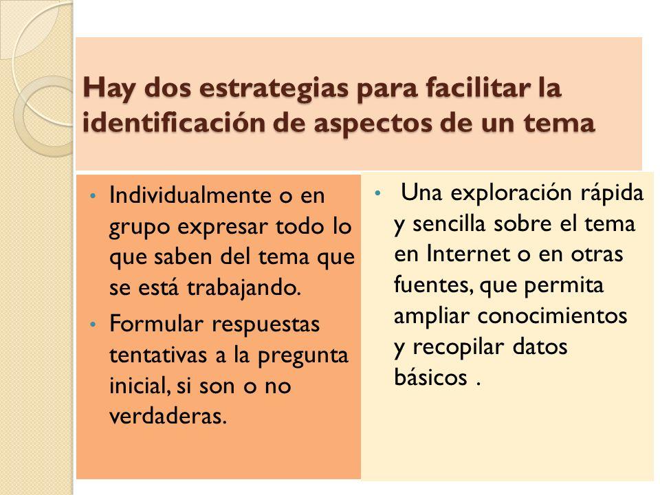 Hay dos estrategias para facilitar la identificación de aspectos de un tema Individualmente o en grupo expresar todo lo que saben del tema que se está