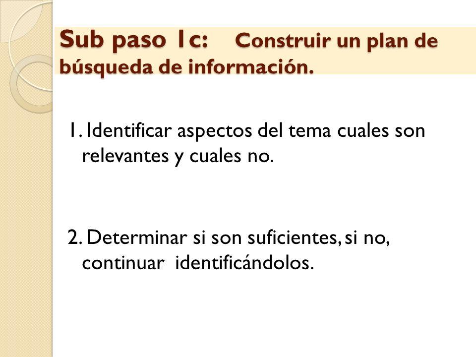 Sub paso 1c: Construir un plan de búsqueda de información. 1. Identificar aspectos del tema cuales son relevantes y cuales no. 2. Determinar si son su