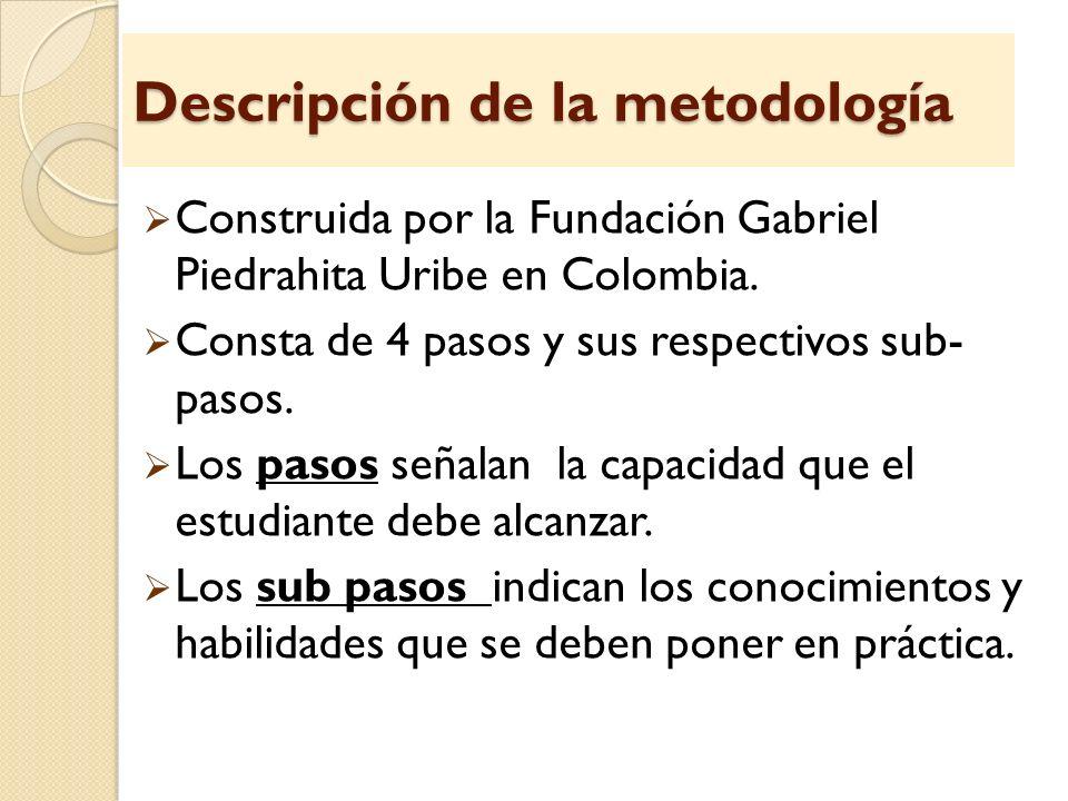 Descripción de la metodología Construida por la Fundación Gabriel Piedrahita Uribe en Colombia. Consta de 4 pasos y sus respectivos sub- pasos. Los pa