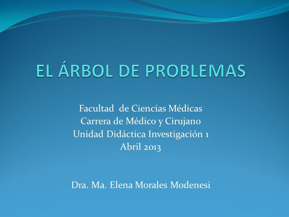Facultad de Ciencias Médicas Carrera de Médico y Cirujano Unidad Didáctica Investigación 1 Abril 2013 Dra. Ma. Elena Morales Modenesi