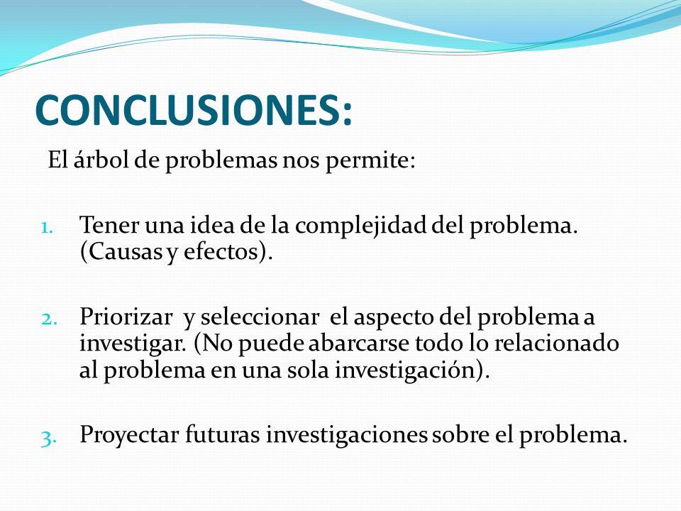 CONCLUSIONES: El árbol de problemas nos permite: 1. Tener una idea de la complejidad del problema. (Causas y efectos). 2. Priorizar y seleccionar el a