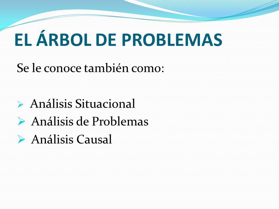 EL ÁRBOL DE PROBLEMAS Se le conoce también como: Análisis Situacional Análisis de Problemas Análisis Causal