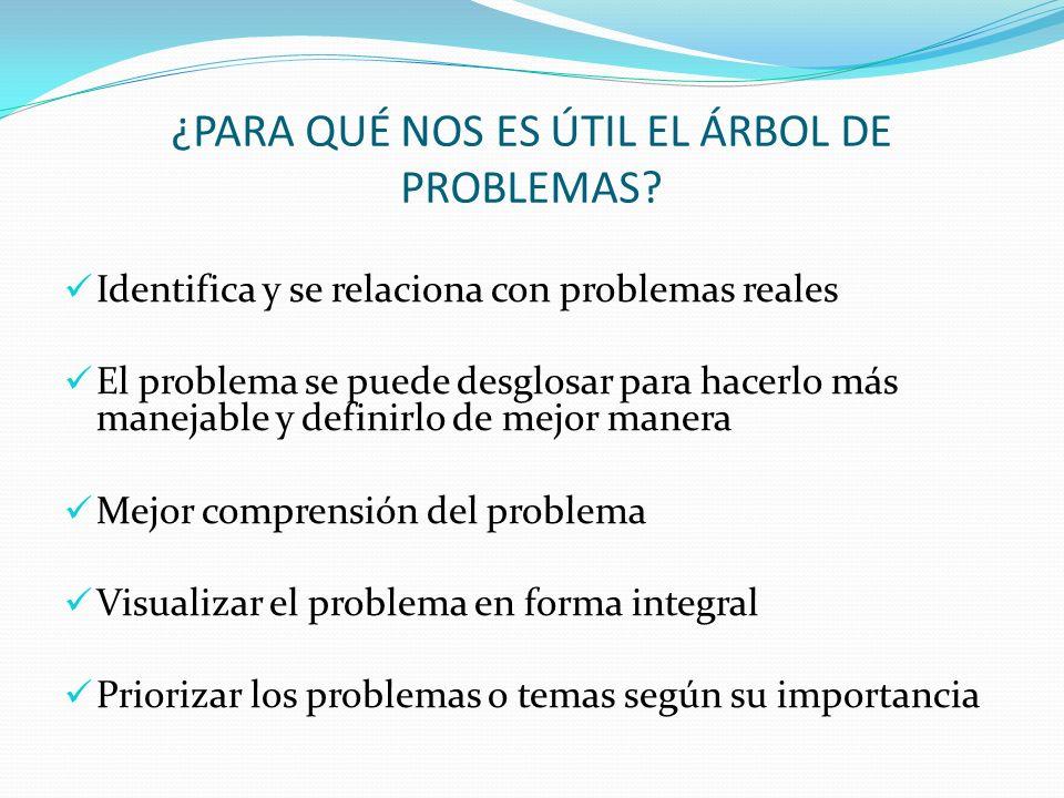 ¿PARA QUÉ NOS ES ÚTIL EL ÁRBOL DE PROBLEMAS? Identifica y se relaciona con problemas reales El problema se puede desglosar para hacerlo más manejable
