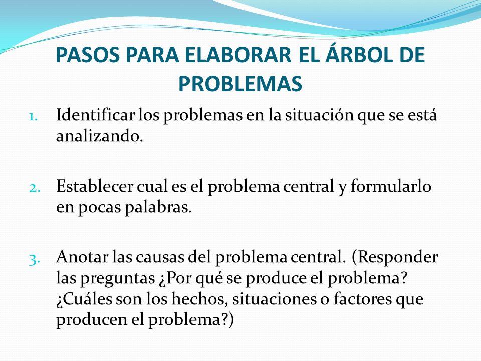 PASOS PARA ELABORAR EL ÁRBOL DE PROBLEMAS 1. Identificar los problemas en la situación que se está analizando. 2. Establecer cual es el problema centr