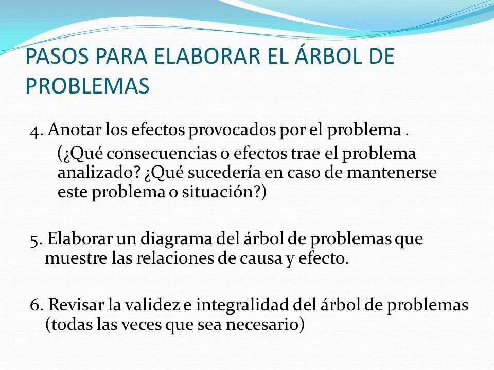 PASOS PARA ELABORAR EL ÁRBOL DE PROBLEMAS 4. Anotar los efectos provocados por el problema. (¿Qué consecuencias o efectos trae el problema analizado?