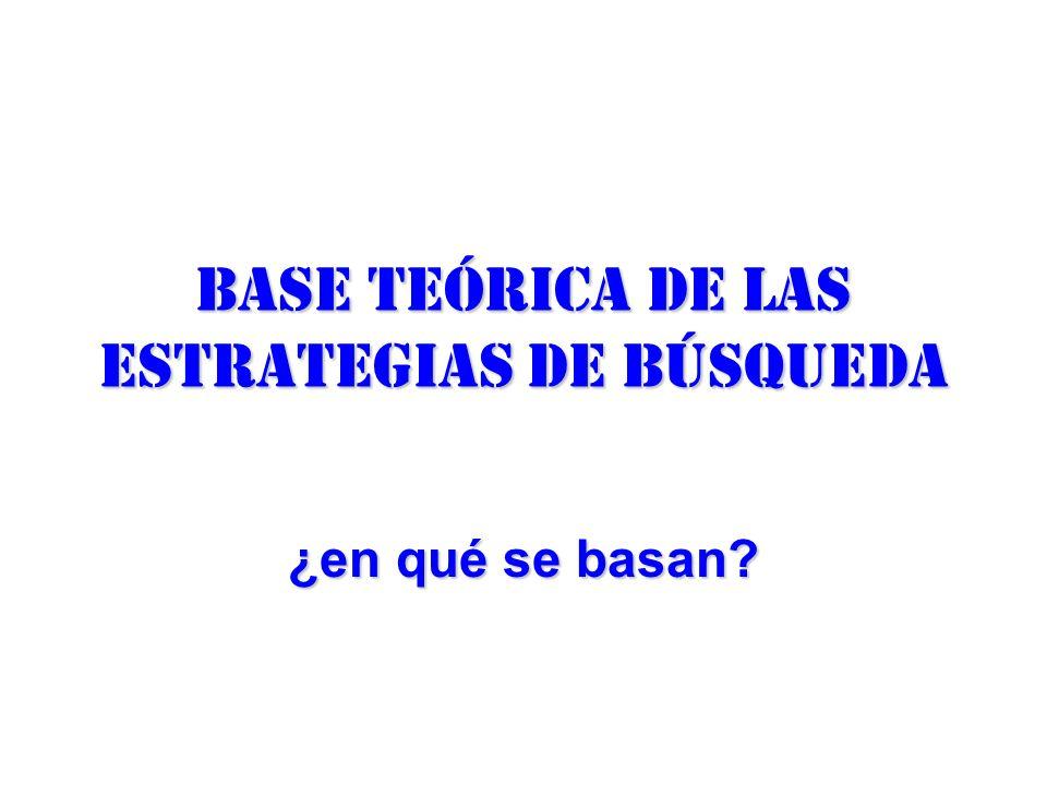 Base teórica de las estrategias de búsqueda ¿en qué se basan?
