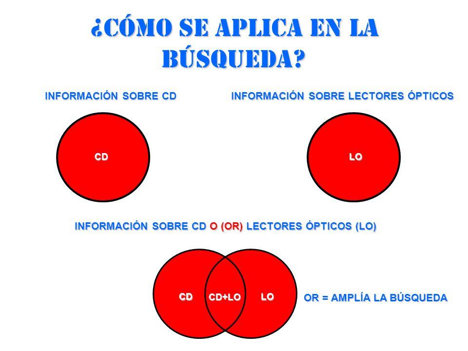 INFORMACIÓN SOBRE CD INFORMACIÓN SOBRE LECTORES ÓPTICOS INFORMACIÓN SOBRE CD O (OR) LECTORES ÓPTICOS (LO) CDLO CDLO CD+LO OR = AMPLÍA LA BÚSQUEDA
