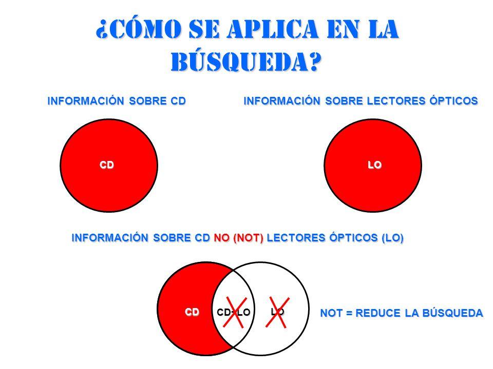 ¿Cómo se aplica en la búsqueda? INFORMACIÓN SOBRE CD INFORMACIÓN SOBRE LECTORES ÓPTICOS INFORMACIÓN SOBRE CD NO (NOT) LECTORES ÓPTICOS (LO) CDLO CDLO