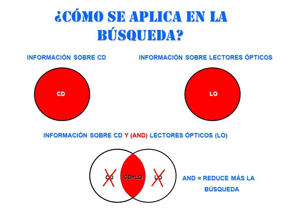 ¿Cómo se aplica en la búsqueda? INFORMACIÓN SOBRE CD INFORMACIÓN SOBRE LECTORES ÓPTICOS INFORMACIÓN SOBRE CD Y (AND) LECTORES ÓPTICOS (LO) CDLO CDLO C