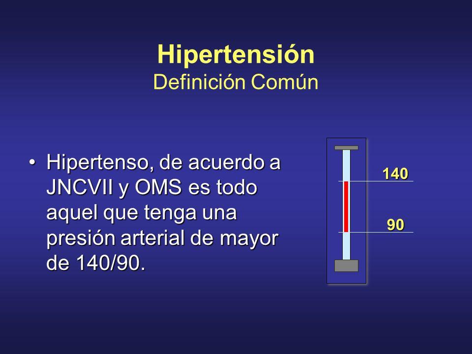 Hipertensión Definición Común Hipertenso, de acuerdo a JNCVII y OMS es todo aquel que tenga una presión arterial de mayor de 140/90.Hipertenso, de acu
