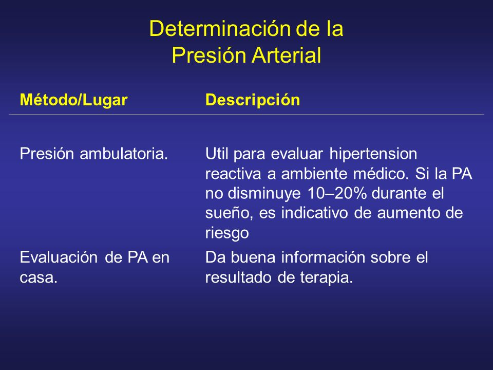 Determinación de la Presión Arterial Método/LugarDescripción Presión ambulatoria.Util para evaluar hipertension reactiva a ambiente médico. Si la PA n