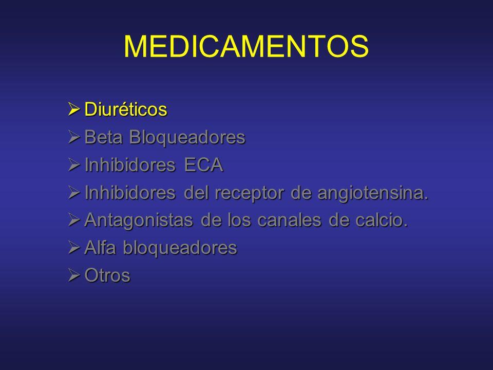 MEDICAMENTOS Diuréticos Diuréticos Beta Bloqueadores Beta Bloqueadores Inhibidores ECA Inhibidores ECA Inhibidores del receptor de angiotensina. Inhib