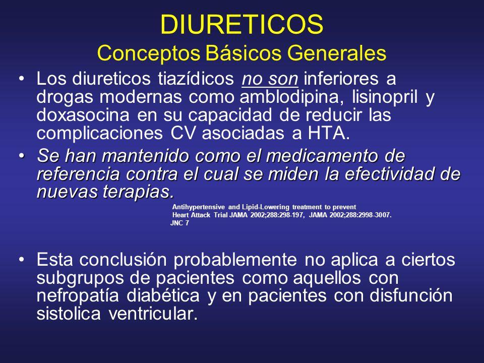 DIURETICOS Conceptos Básicos Generales Los diureticos tiazídicos no son inferiores a drogas modernas como amblodipina, lisinopril y doxasocina en su c
