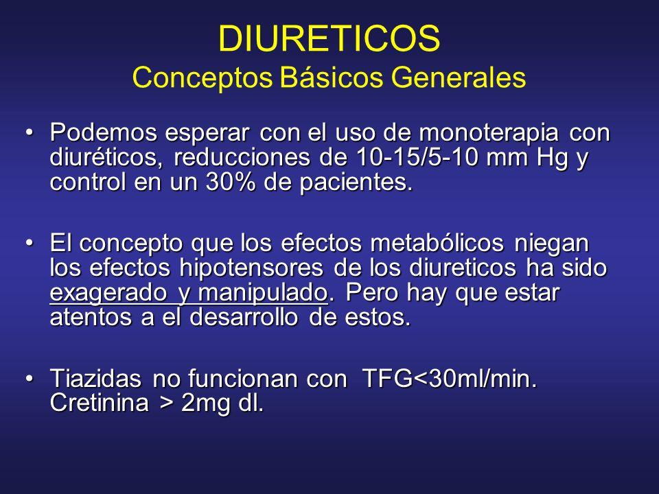 DIURETICOS Conceptos Básicos Generales Podemos esperar con el uso de monoterapia con diuréticos, reducciones de 10-15/5-10 mm Hg y control en un 30% d